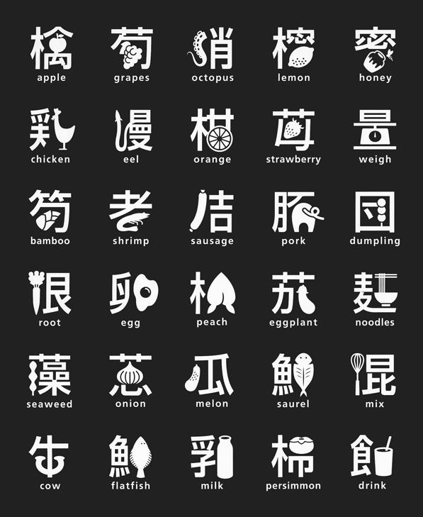 Chinese Porcelain Marks