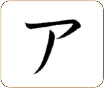 JLPT N5 Study Material (2/4)