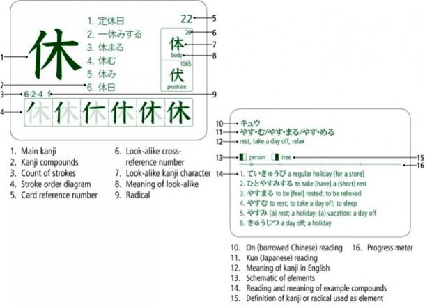 How To Best Learn Japanese Kanji Characters Nihongo Ichiban
